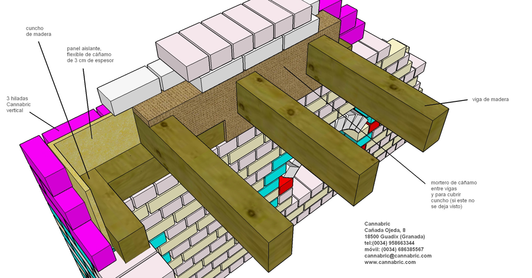 Cannabric bloque aislante de c amo estructural - Dinteles de madera ...